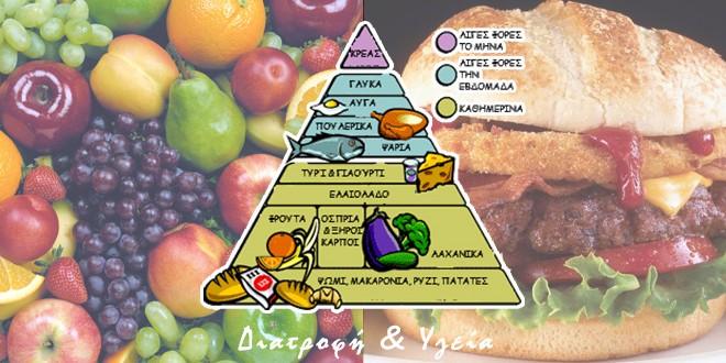 Υγιεινή διατροφή και σύγχρονος τρόπος ζωής
