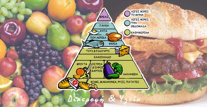 Image result for υγεια και διατροφη